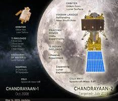 Chandrayaan-2 update: Lunar Orbit Insertion
