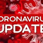 12 Corona +ve cases detected in Ferozepur, total active cases reach 53